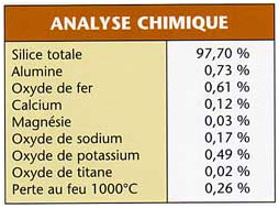 analyse_chimique