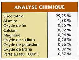 analyse_chimique_2